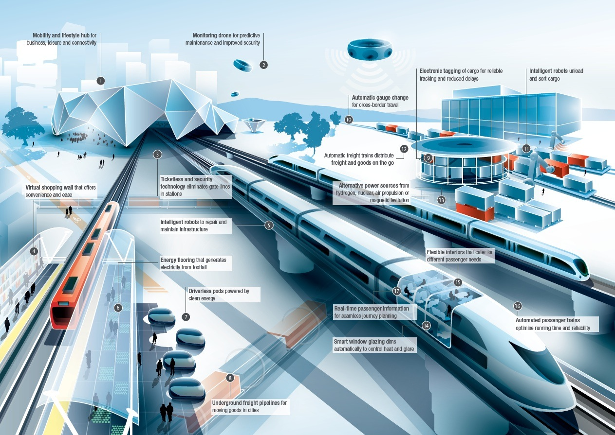 Arup's vision of the future of rail: driverless trains, maintenance drones,  and automatic freight delivery | Building Design + Construction