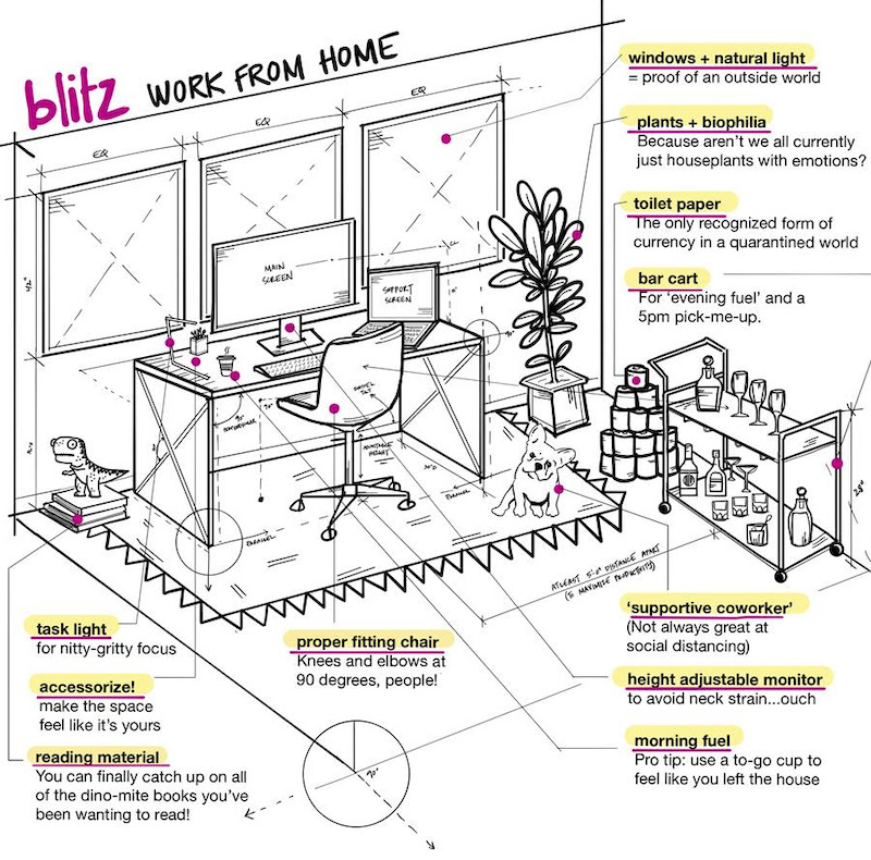 Blitz home office