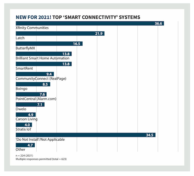 Smart Systems 2021.png