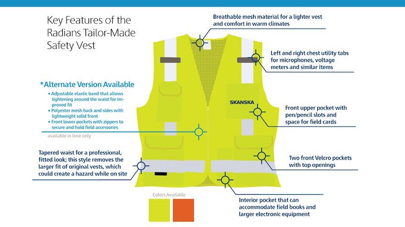 Key vest features on Skanska's new vest