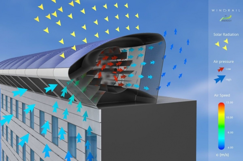 An urban wind and solar energy system that may actually work