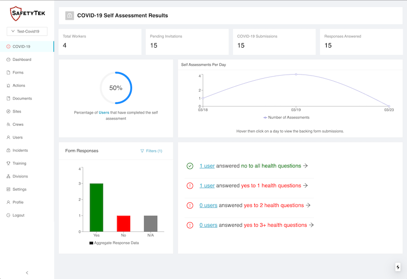 SafetyTek COVID-19 Workforce Health Analysis Solution-Dashboard.png