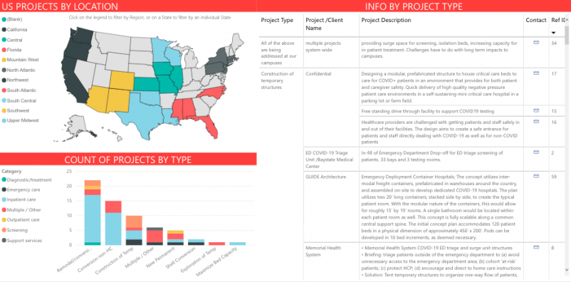 AIA task force launches tool for assessing COVID-19 alternative care sites