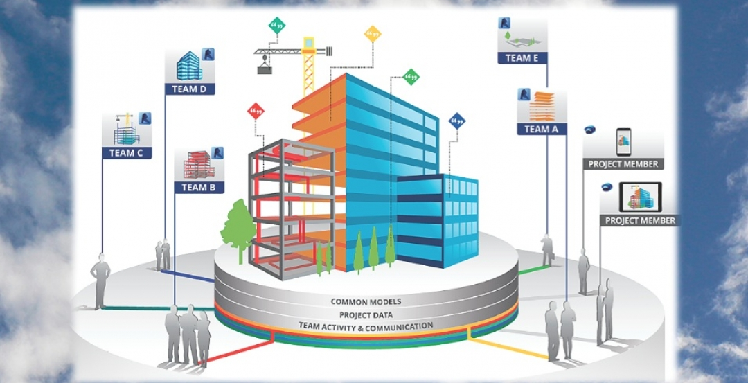 5 crucial lessons from moving BIM/VDC workflows to the cloud