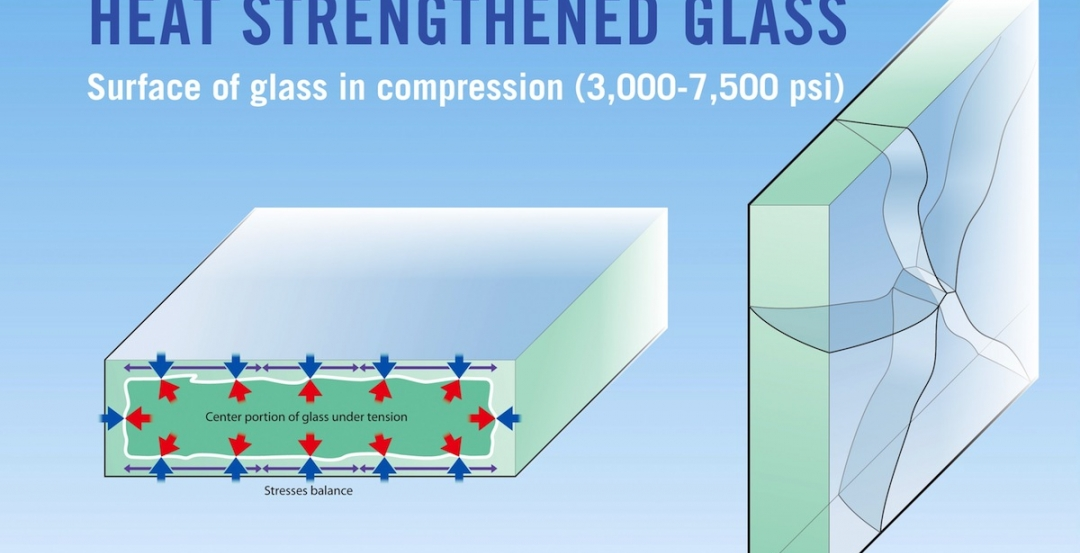 12 facts about heat-treated glass: Why stronger isn't always better