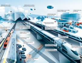 Future of Rail 2050 suggests that automated systems will optimise the running ti