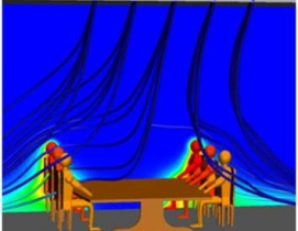 This CFD model depicts thermal stratification within a conference room to assess