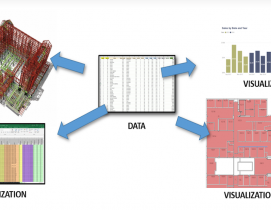 BI(m): BIM data without models