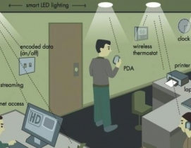 New wireless technology is 100 times faster than Wi-Fi