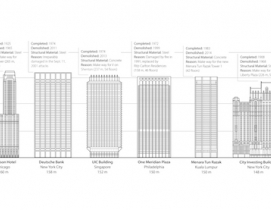 Tallest Demolished Buildings