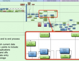 The agency intends to use BIM as a life cycle tool where the models are maintain