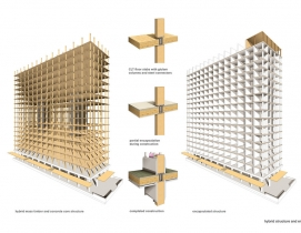 Code-conforming wood design guide available